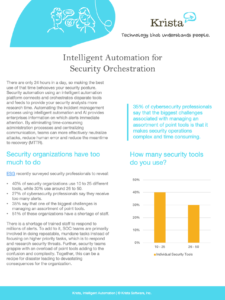 Intelligent Security Automation Cover